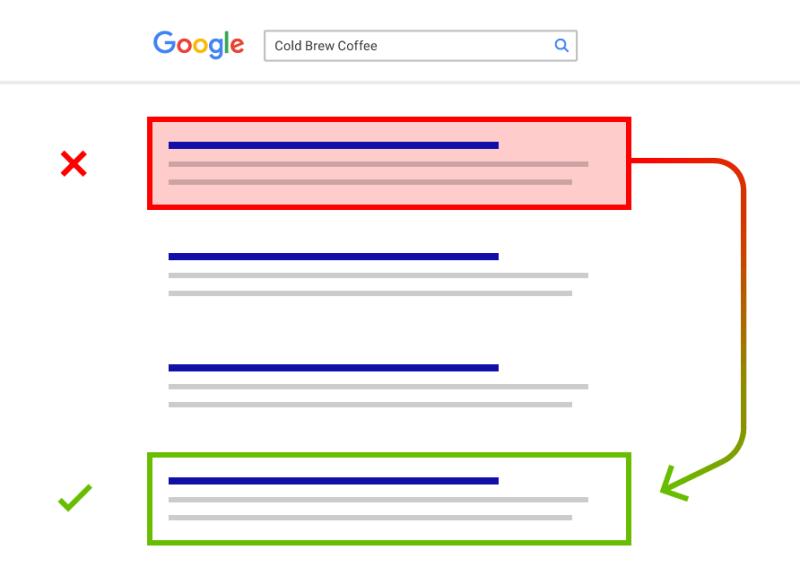 Ако съдържанието е скучно и напускате страницата след няколко секунди и кликвате другаде върху пост, който наистина си струва да бъде прочетена, то той ще бъде прекласиран като по-полезен