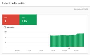 Доклад на Google конзолата