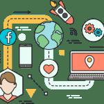 Какво трябва за успешна интернет реклама