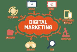 Дигитален Маркетинг - значение
