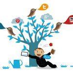 Популяризиране в социалните мрежи
